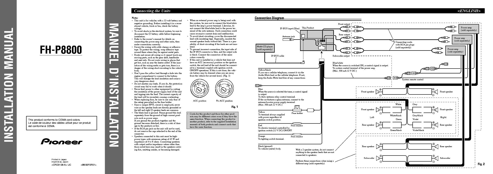 Pioneer Fh S501bt Wiring Diagram Manual Guide