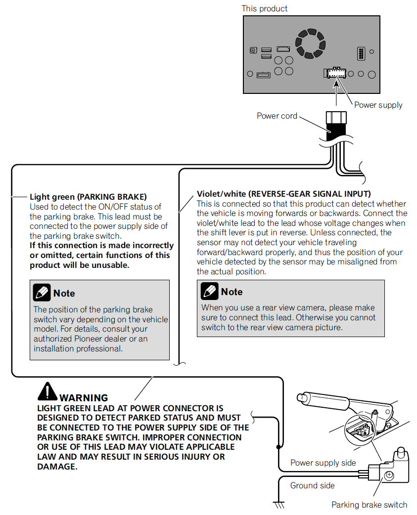 pioneer sph da120 wiring diagram. Black Bedroom Furniture Sets. Home Design Ideas