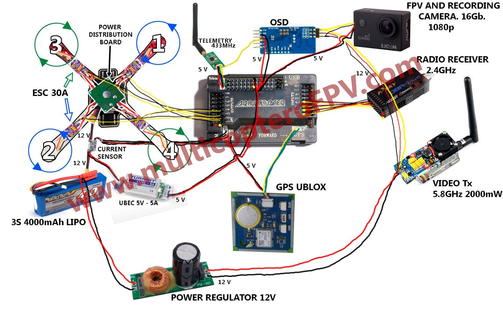 Pixhawk Mini Osd Module Wiring Diagram