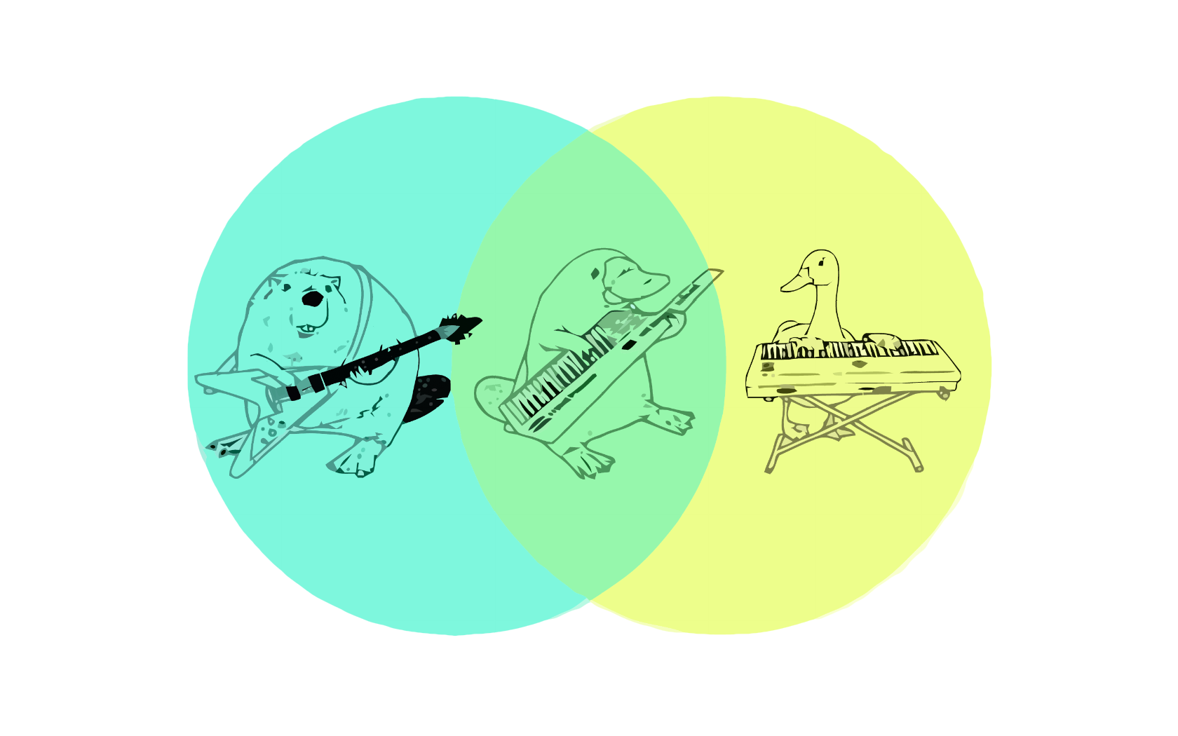 platypus keytar venn diagram
