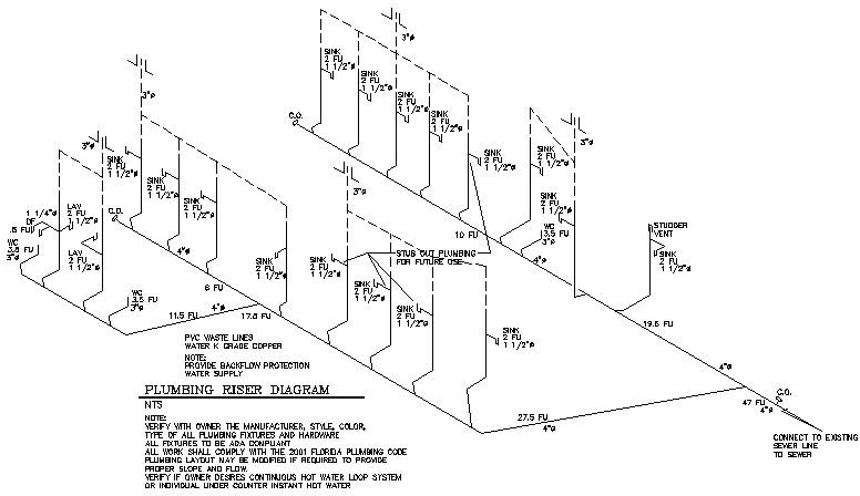 Plumbing Riser Diagram Symbols