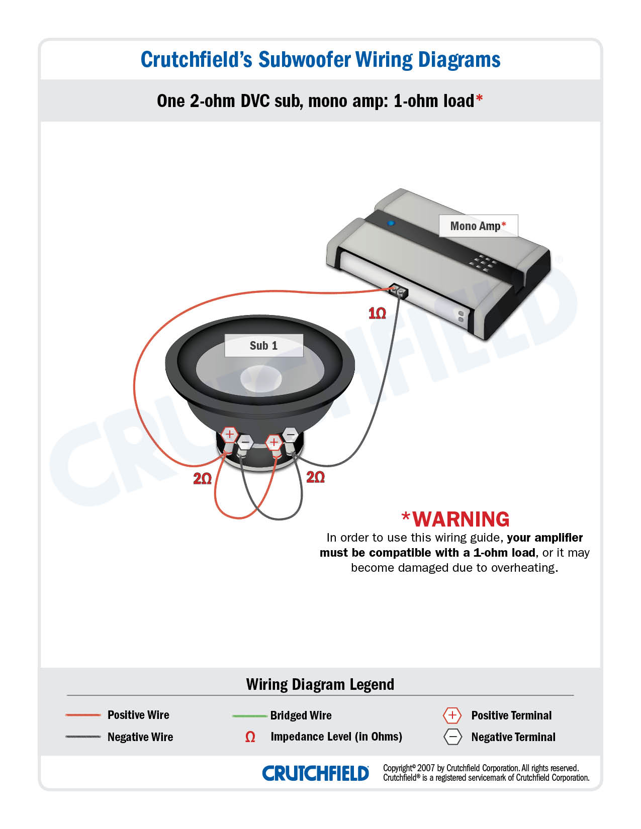 Polk Audio Svc Subs Wiring Diagram