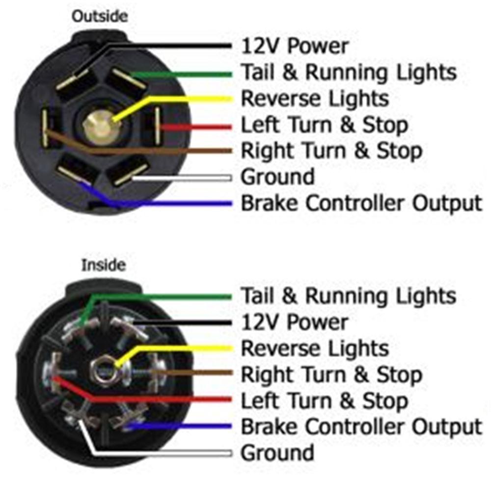 Trailer Plug Wiring Diagram Moreover 4 Pin Flat Trailer Wiring Diagram