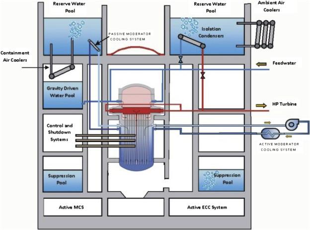 Pool Pump Capacitor Wiring Diagram For Pmb4