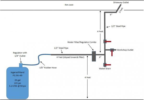 Sanborn 60 Gallon Air Compressor Wiring Diagram from schematron.org