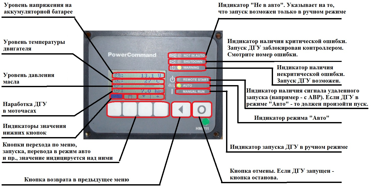 Power Command Hmi211 Wiring Diagram