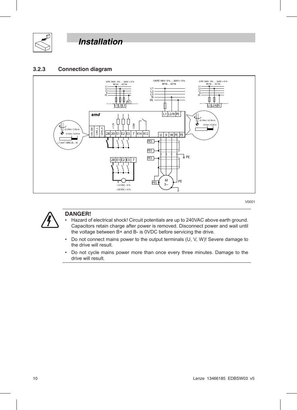 Power Sentry Emergency Ballast Wiring Diagram