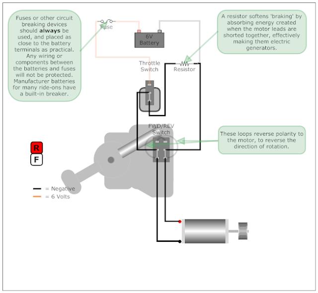 DIAGRAM] 12v Power Wheels Wiring Diagram FULL Version HD Quality Wiring  Diagram - HOUSEDIAGRAM.GLAUCOMANET.ITGlaucomanet.it