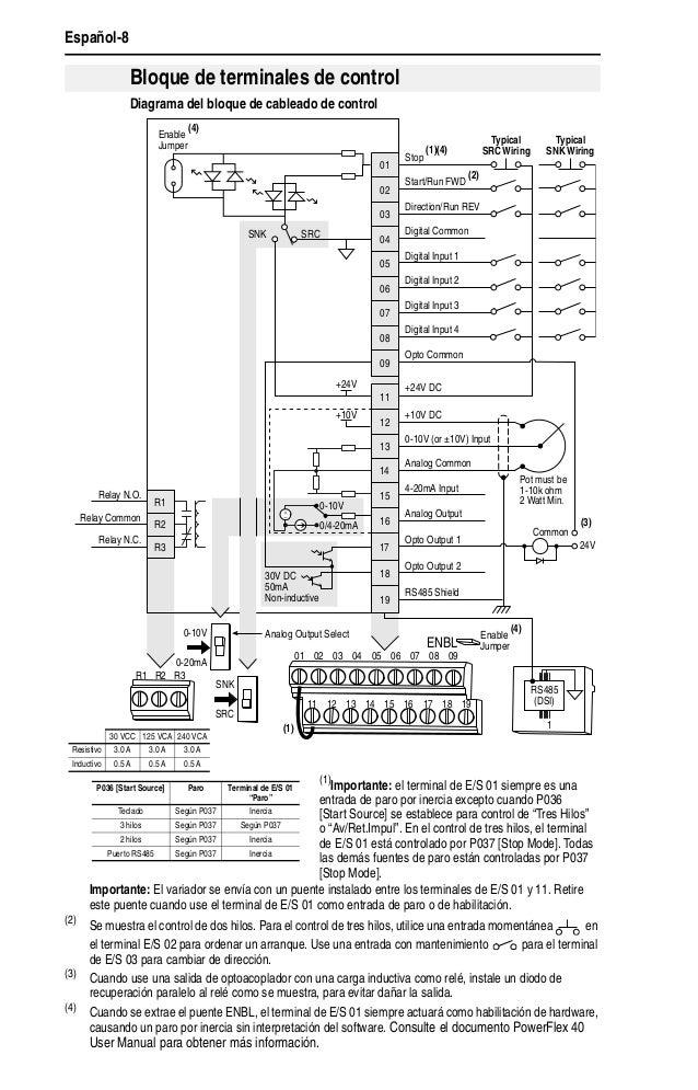 Powerflex 70 Wiring