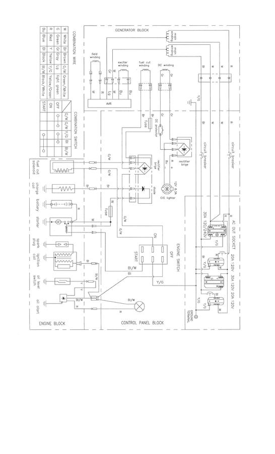 Predator 3500 Inverter Generator Wiring Diagram