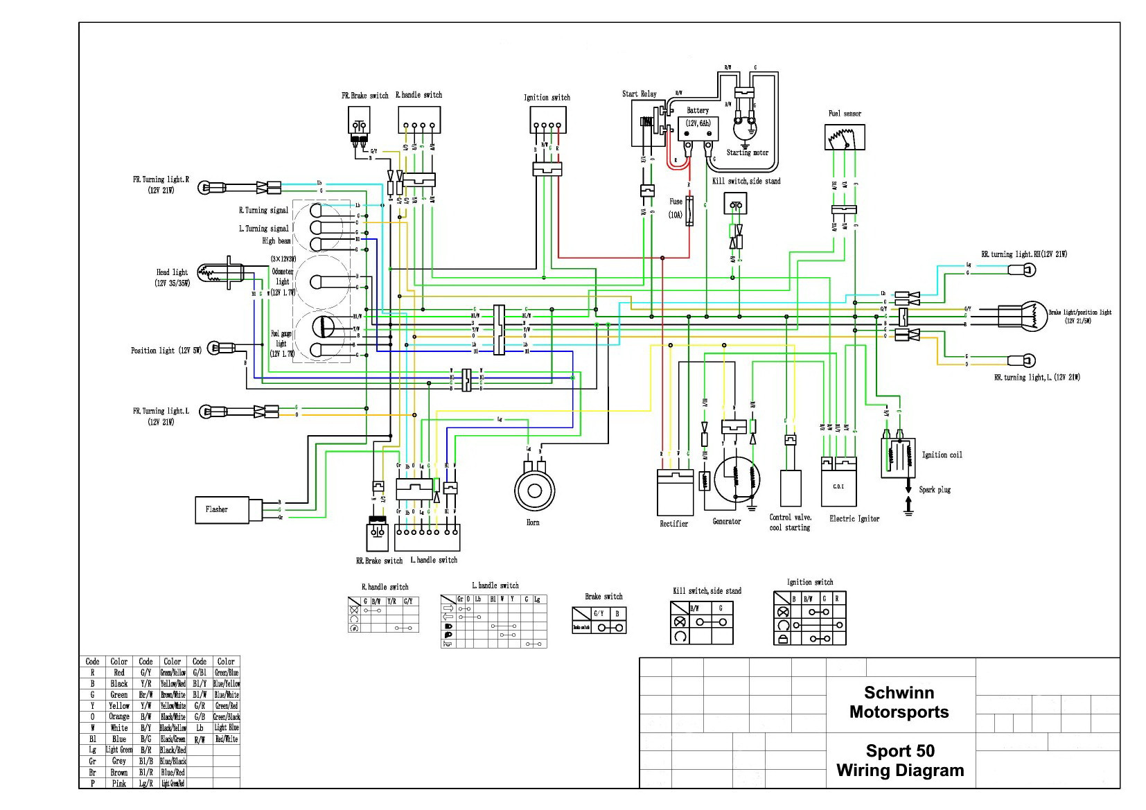 DIAGRAM] Vip 50cc Scooter Wiring Diagram Pictures FULL Version HD Quality  Diagram Pictures - WIKIDIAGRAMS.SIGGY2000.DEwikidiagrams.siggy2000.de