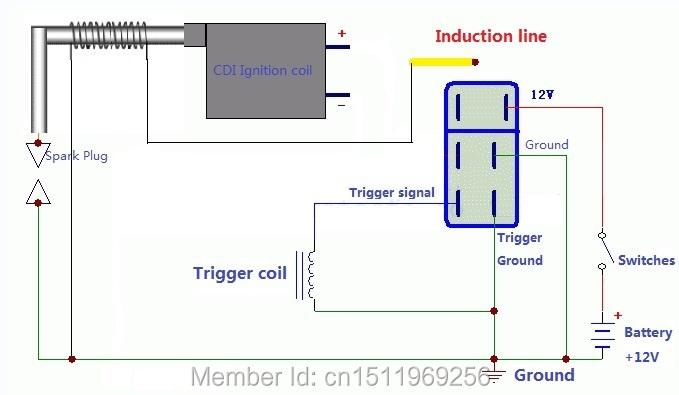Progress Racing Cdi Wiring Diagram