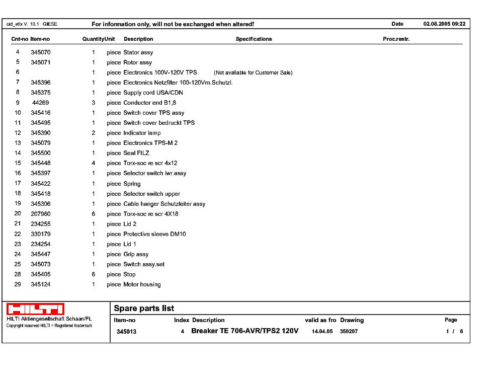 Pronto M51 Sure Step Wiring Diagram