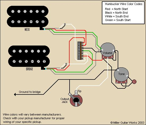 Prs 513 Control Cavity Wiring Diagram