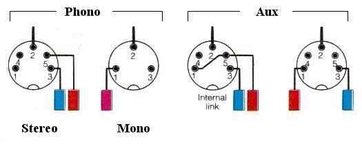 ps2 keyboard to 5 pin din wiring diagram