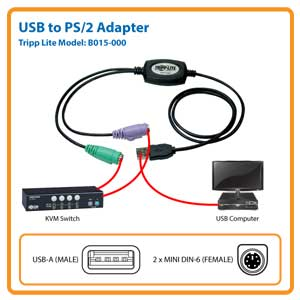 ps2 to usb diagram wiring diagram schematics 3m usb kvm cable with built in ps2 to