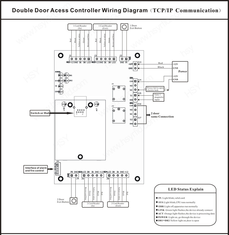 Pw5000 Card Reader Wiring Diagram