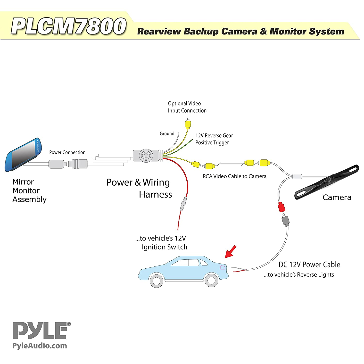 Reverse Camera Gm Backup Camera Wiring Diagram from schematron.org