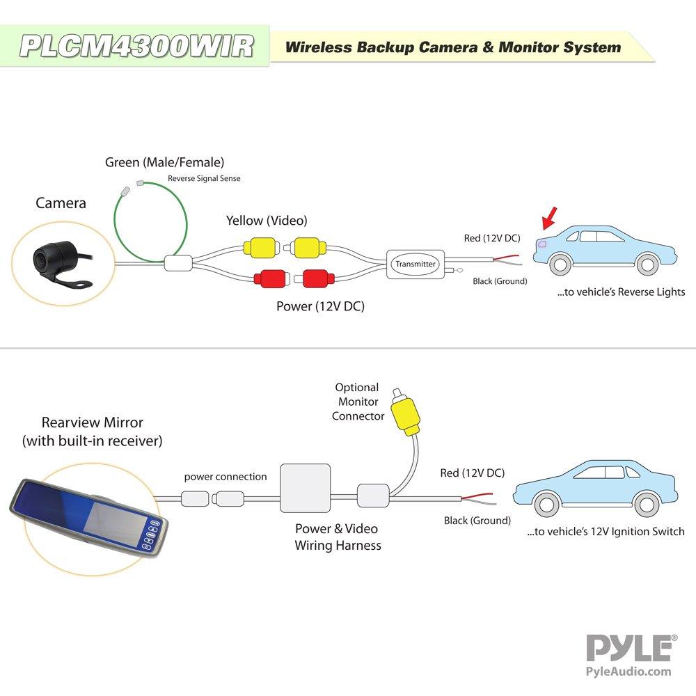 DIAGRAM] Pyle Plcm7500 Wiring Diagram FULL Version HD Quality Wiring Diagram  - WIRING365.ITALIADOGSHOW.IT | Pyle Backup Camera Wiring Diagram |  | Diagram Database - italiadogshow.it