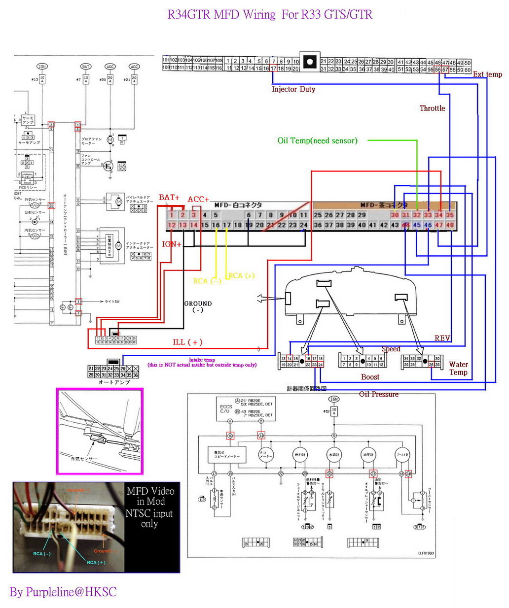 R32 Skyline Wiring Diagram . Chassis