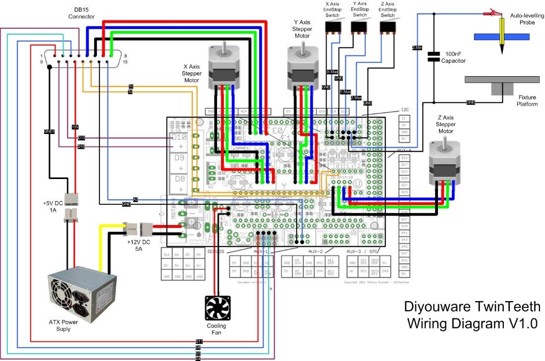 Ramps 1 4 Pin Diagram