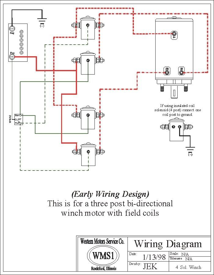 Ramsey Winch Solenoid Wiring on