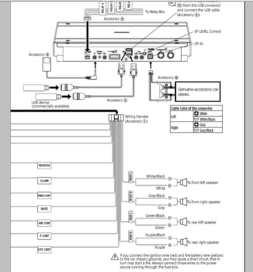Range Rover L322 Wiring Diagram ~ Hina Easton