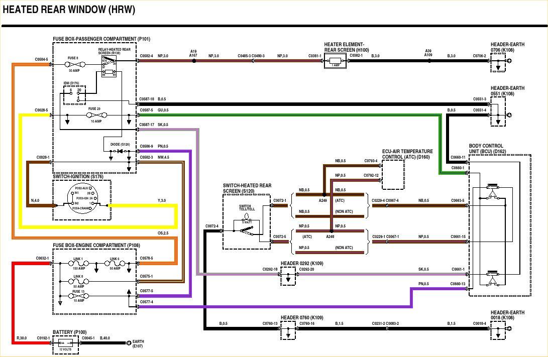 Range Rover P38 Ecu Wiring Diagram