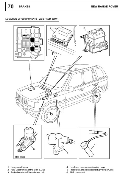 Range Rover P38 Ecu Wiring Diagram on