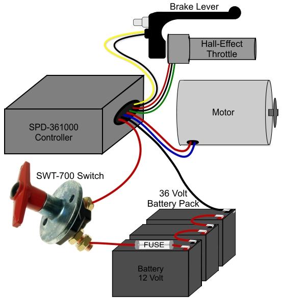 Razor E200 Wiring Diagram