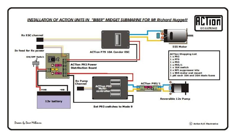 Rc Plane Wiring Diagram  Rc Plane Fuel Pump, Rc Plane Alternator, Rc