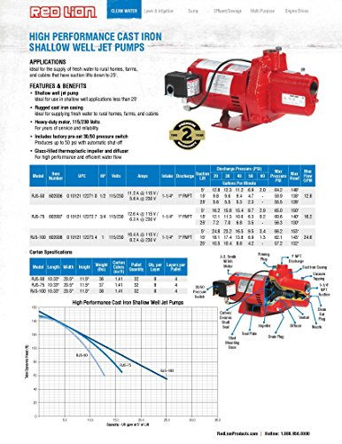 Red Lion Sprinkler Pump Wiring Diagram Manual Guide