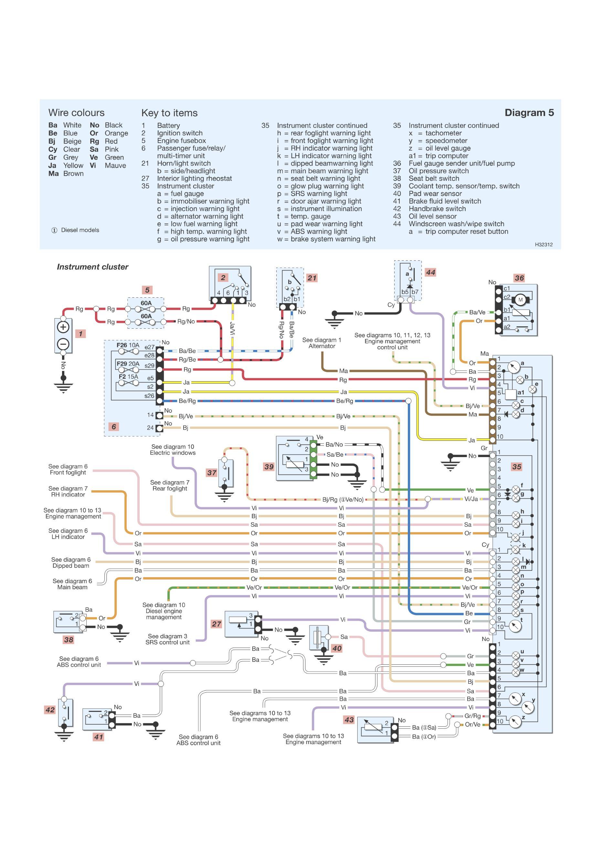 Renault Kangoo 1 5 Dci Wiring Diagram