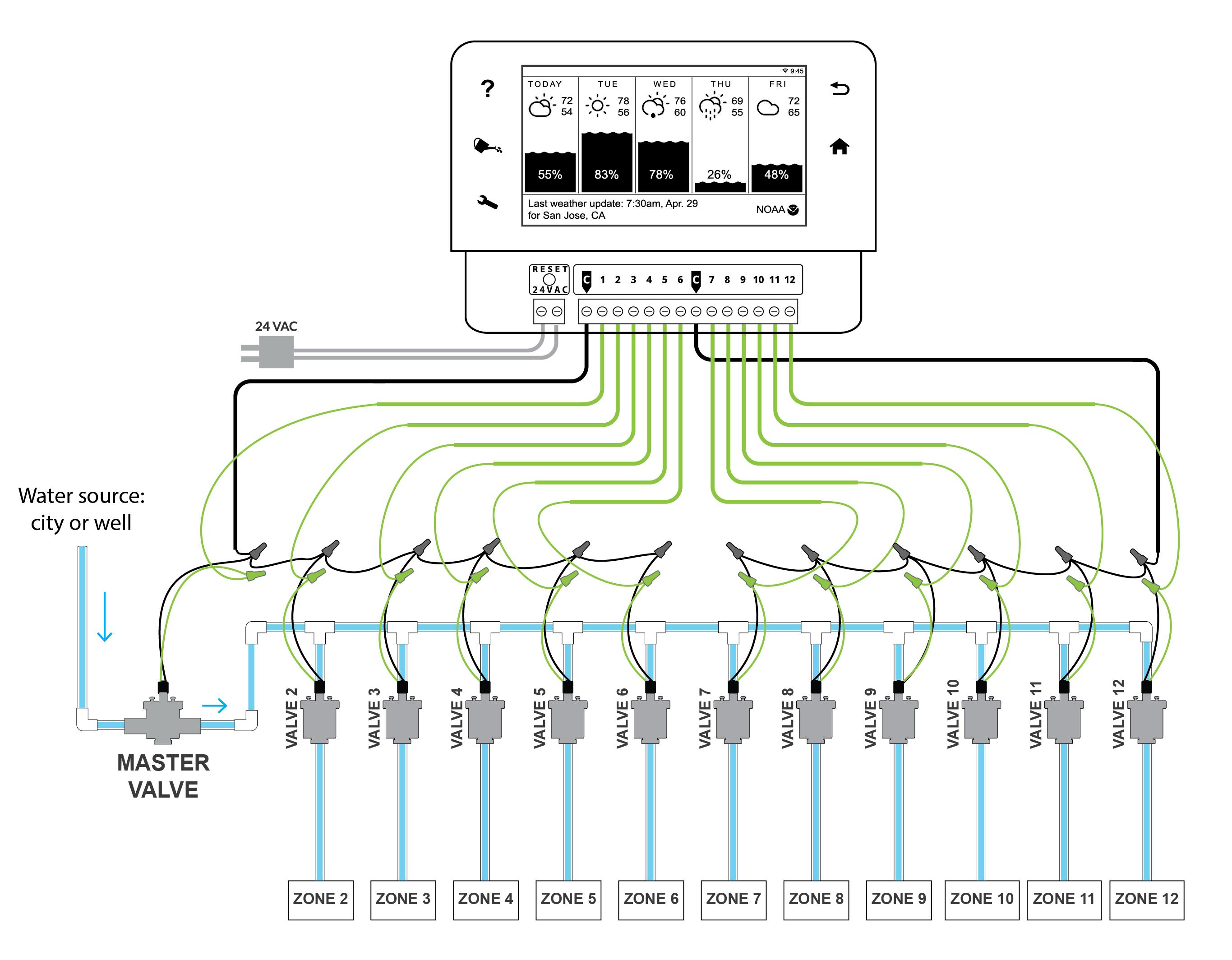 Revtech Ignition Module Wiring Diagram