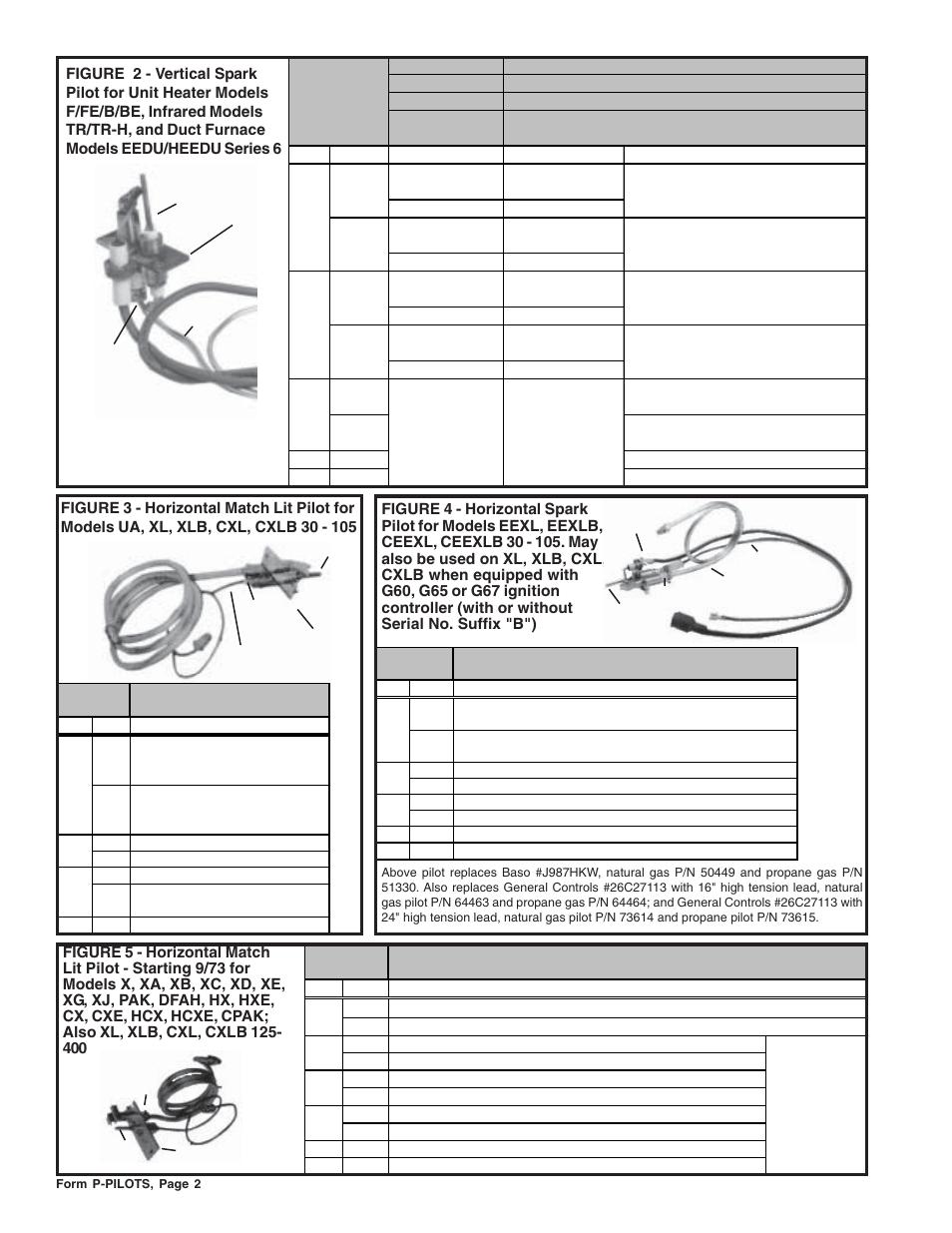 Reznor F100 Wiring Diagram