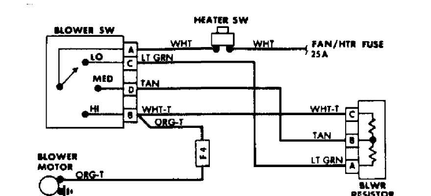 Reznor Gas Heater Wiring Diagram - Wiring Diagrams List on