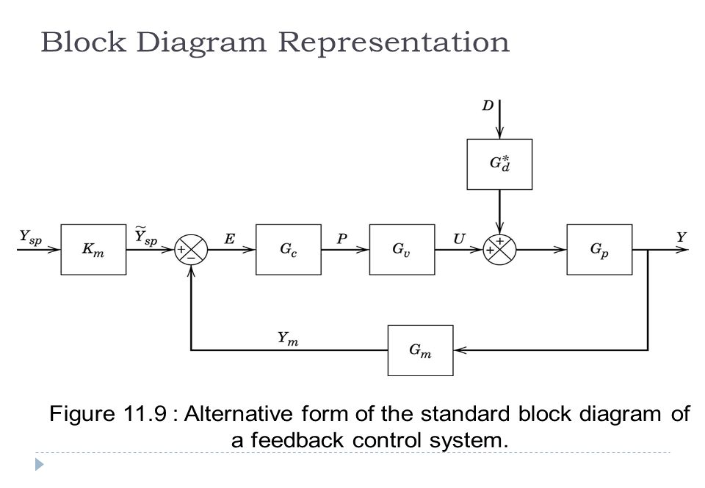 reznor garage heater wiring diagram wayne dalton garage door wiring diagram reznor garage heater wiring diagram