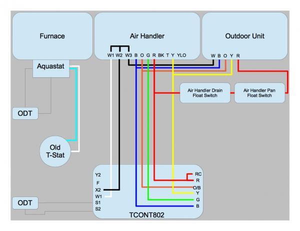 Diagram Rheem Ac Split System Thermostat Wiring Diagram