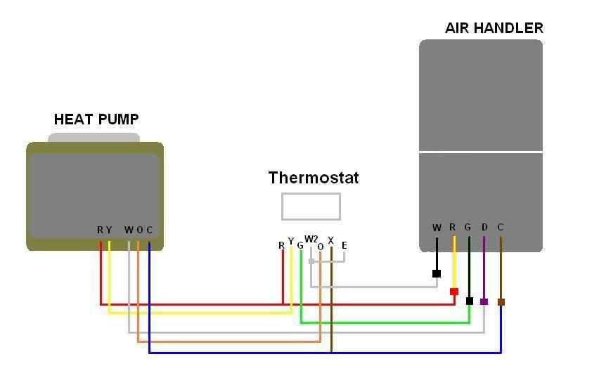 Rheem Ac Split System Thermostat Wiring Diagram on