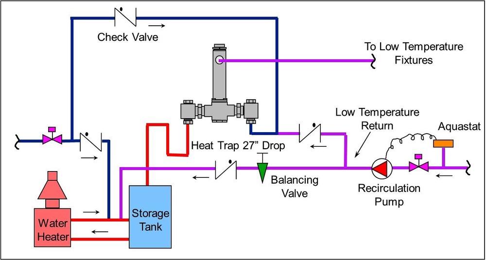 Rinnai Recirculation Diagram
