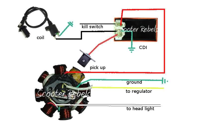 150Cc Scooter Wiring Diagram from schematron.org