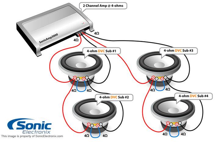Rockford Fosgate P2d4 Wiring Diagram