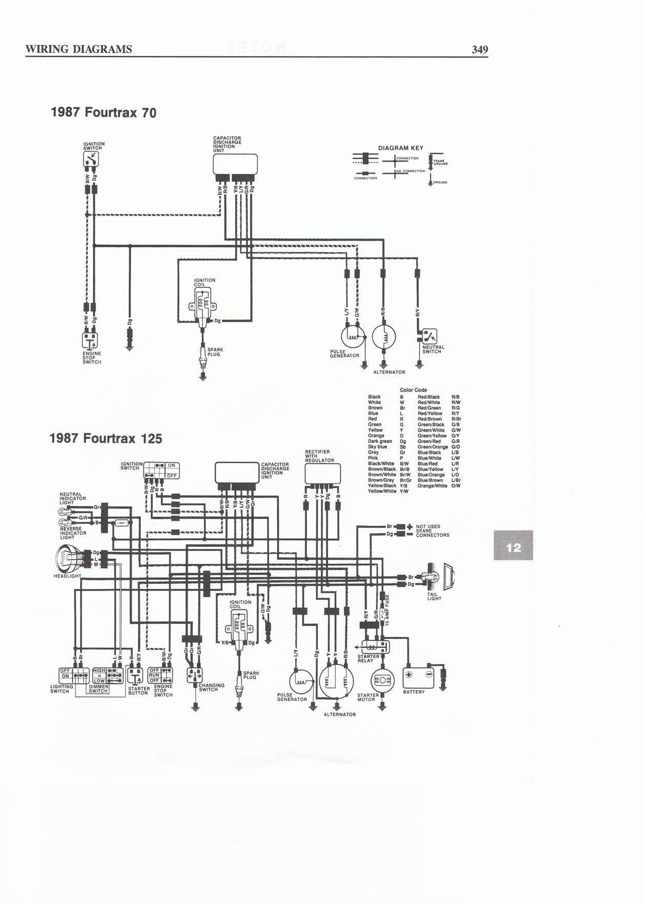 Roketa 90cc Atv Wiring Diagram
