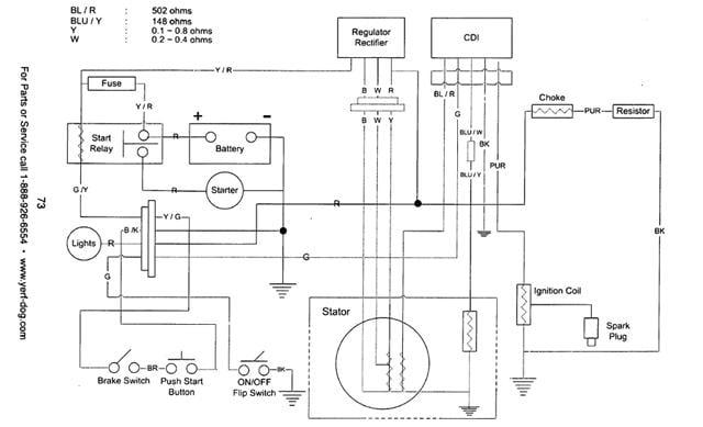Roketa Scooter Wiring Diagram on
