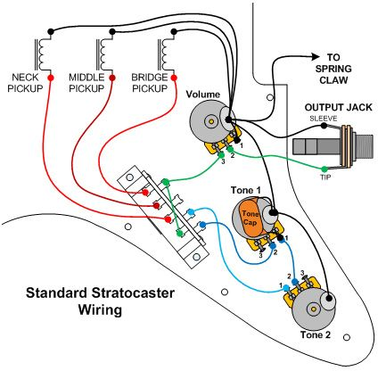 rotary switch sss series wiring diagram. Black Bedroom Furniture Sets. Home Design Ideas