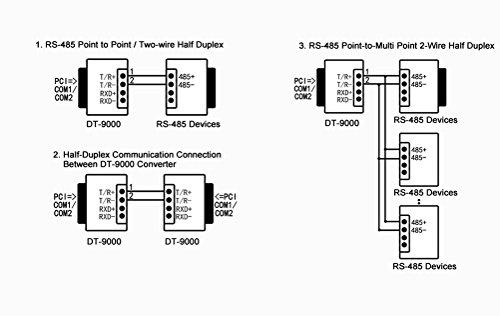 [SCHEMATICS_48YU]  Rs 485 2wire Diagram - Wiring Diagram | Rs 485 2wire Diagram |  | benefiz-golfen.de