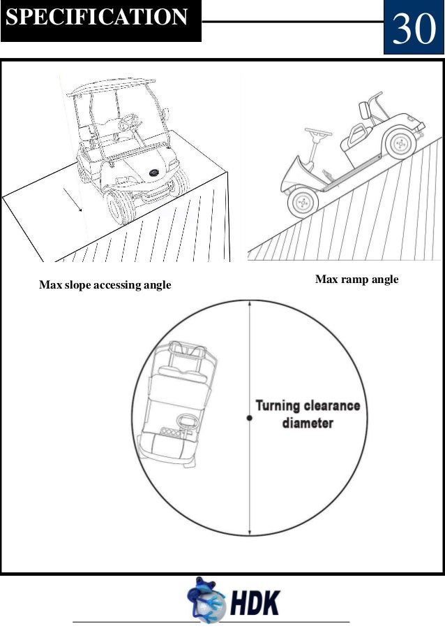 Ruff N Tuff Golf Cart Wiring Diagram
