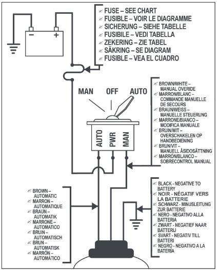 Rule 500 Gph Bilge Pump Wiring Diagram  Volt Bilge Pump Wiring Diagram on 12 volt light wiring, 12 volt generator wiring, 12 volt trailer wiring, 12 volt horn wiring, 12 volt fuel pump wiring, 12 volt inline water pump, 12 volt alternator wiring, 12 volt boat wiring, 12 volt hydraulic pump wiring, 2wire pump wiring, 12 volt submersible sump pump, 12 volt battery wiring, 12 volt trolling motor wiring,