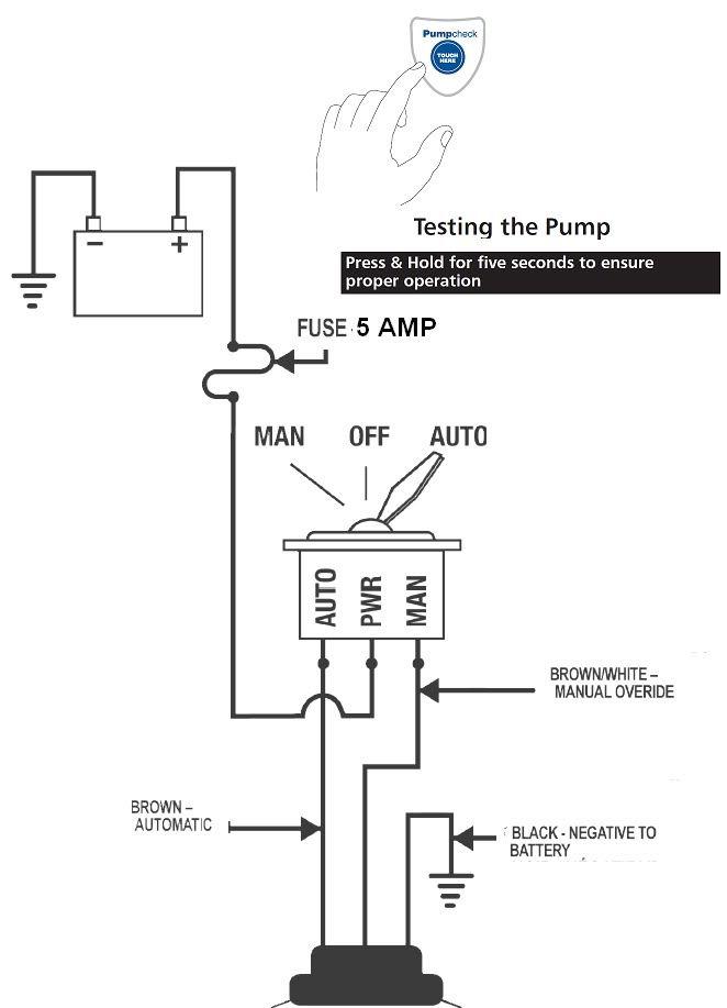 Rule Bilge Pump Wiring Diagram from schematron.org