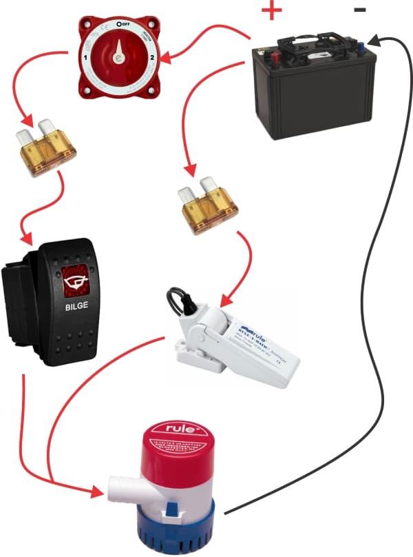 Rule High Water Bilge Alarm Wiring Diagram